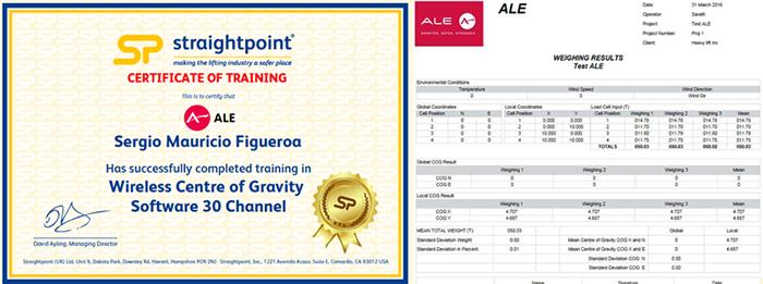 Straightpoint certificate